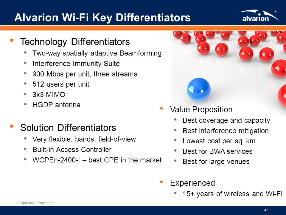Alvarion Wi-Fi Key Differentiators
