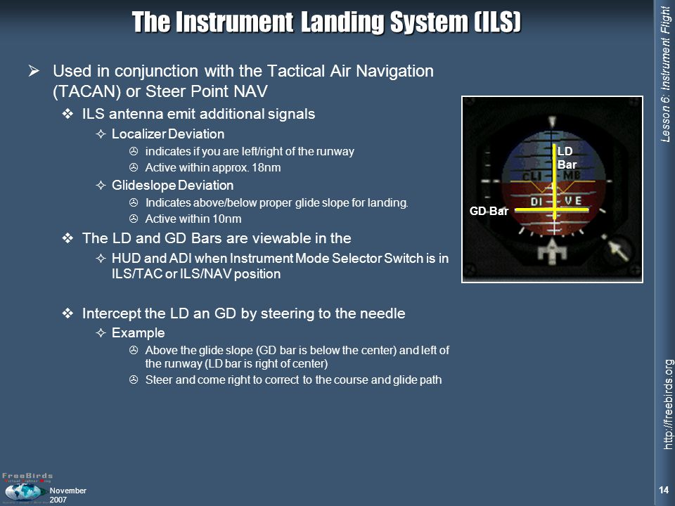 The Instrument Landing System (ILS)