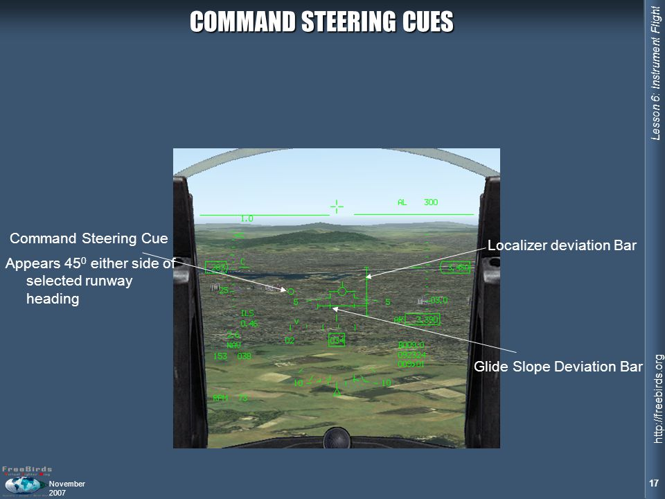 COMMAND STEERING CUES Command Steering Cue Localizer deviation Bar