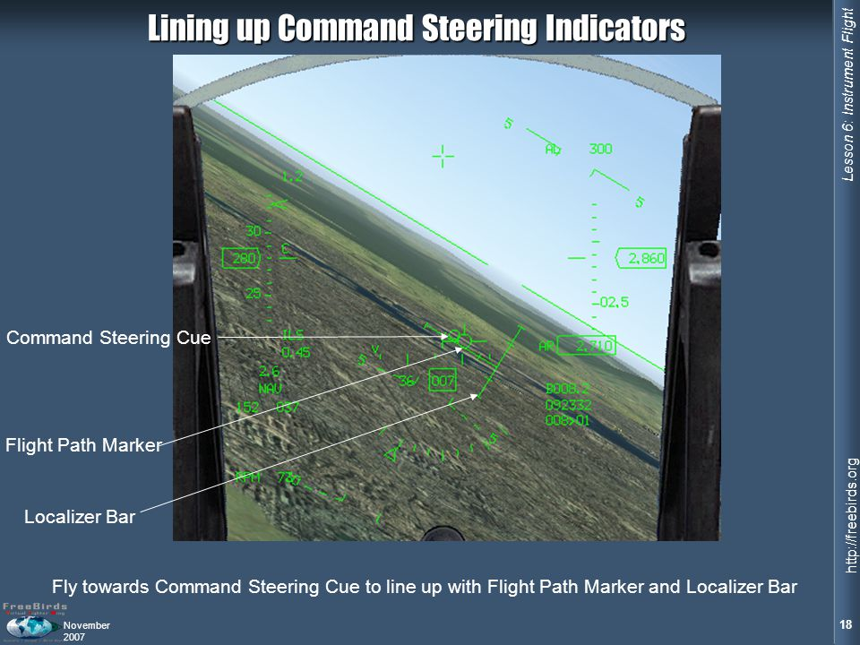 Lining up Command Steering Indicators