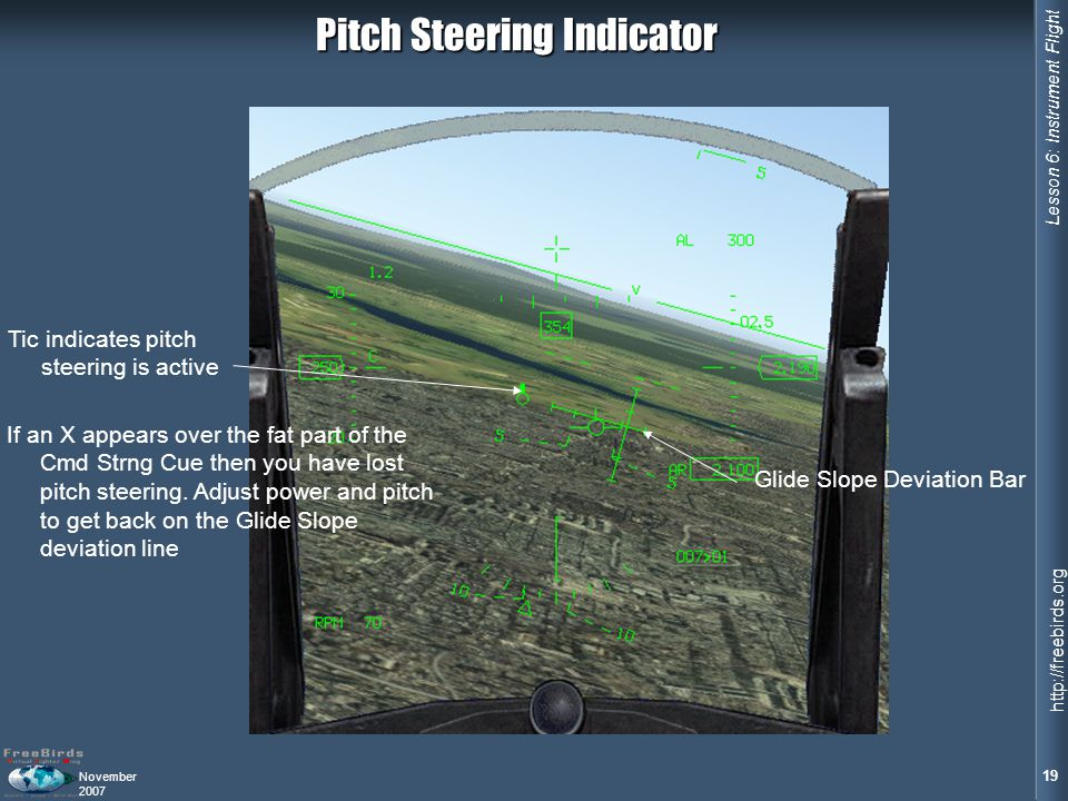 Pitch Steering Indicator