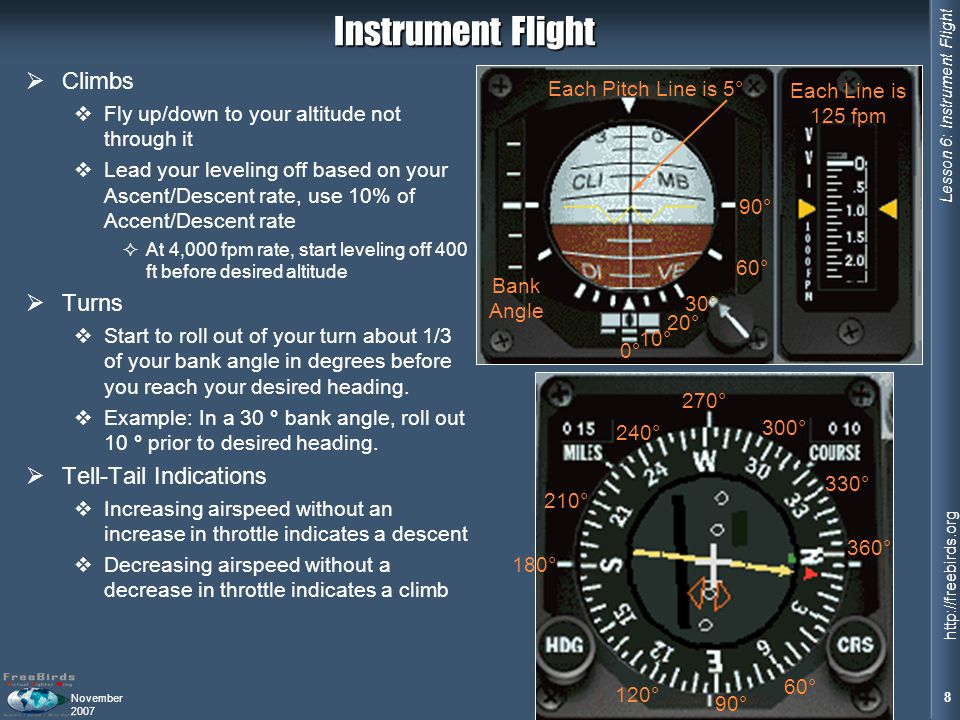 Instrument Flight Climbs Turns Tell-Tail Indications