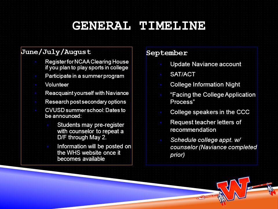 General Timeline September June/July/August Update Naviance account