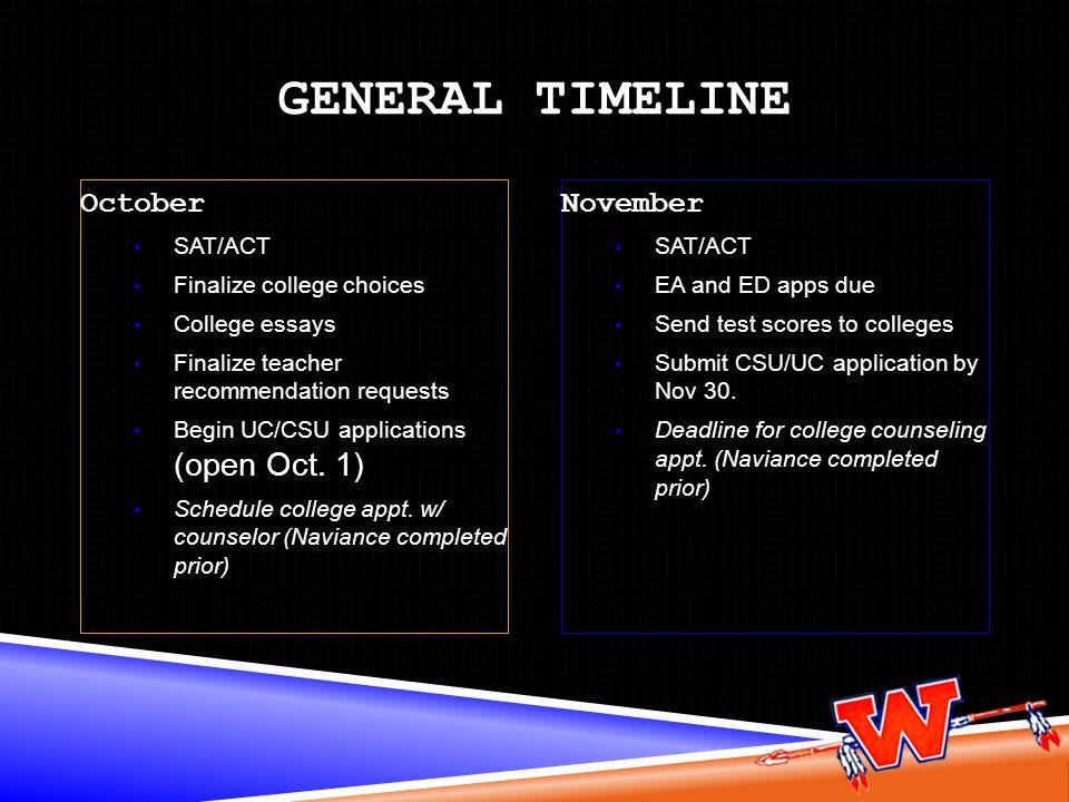 General Timeline October November SAT/ACT Finalize college choices