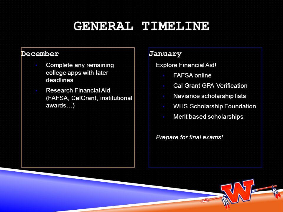 General Timeline December January
