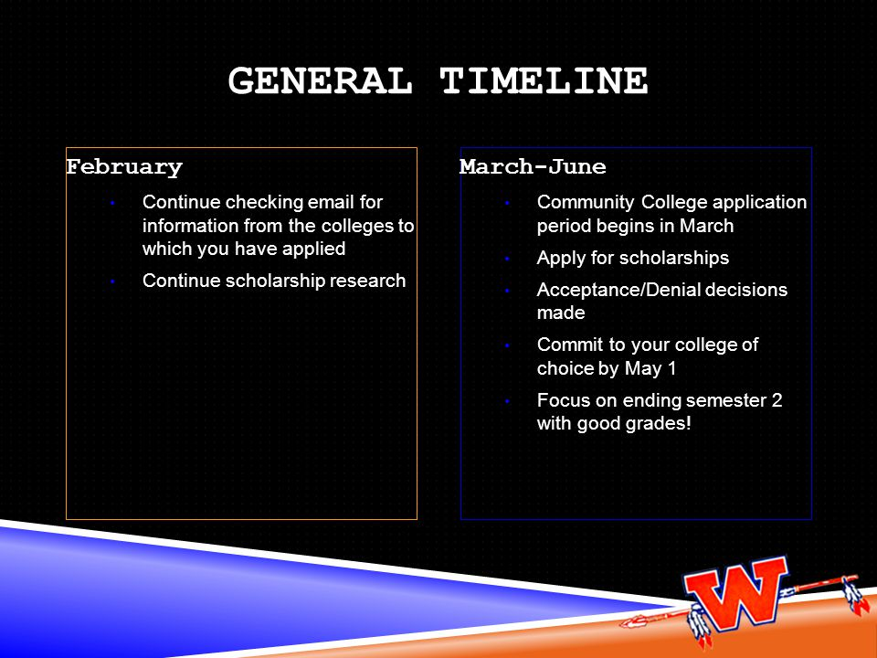 General Timeline February March-June