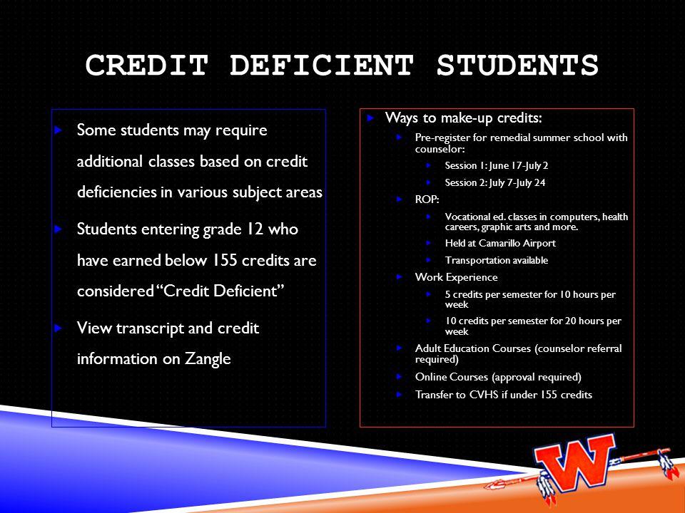 Credit Deficient Students