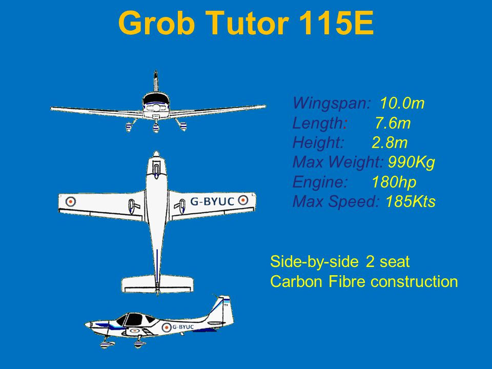 Grob Tutor 115E Wingspan: 10.0m Length: 7.6m Height: 2.8m