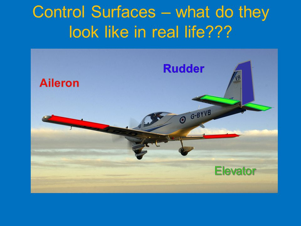 Control Surfaces – what do they look like in real life