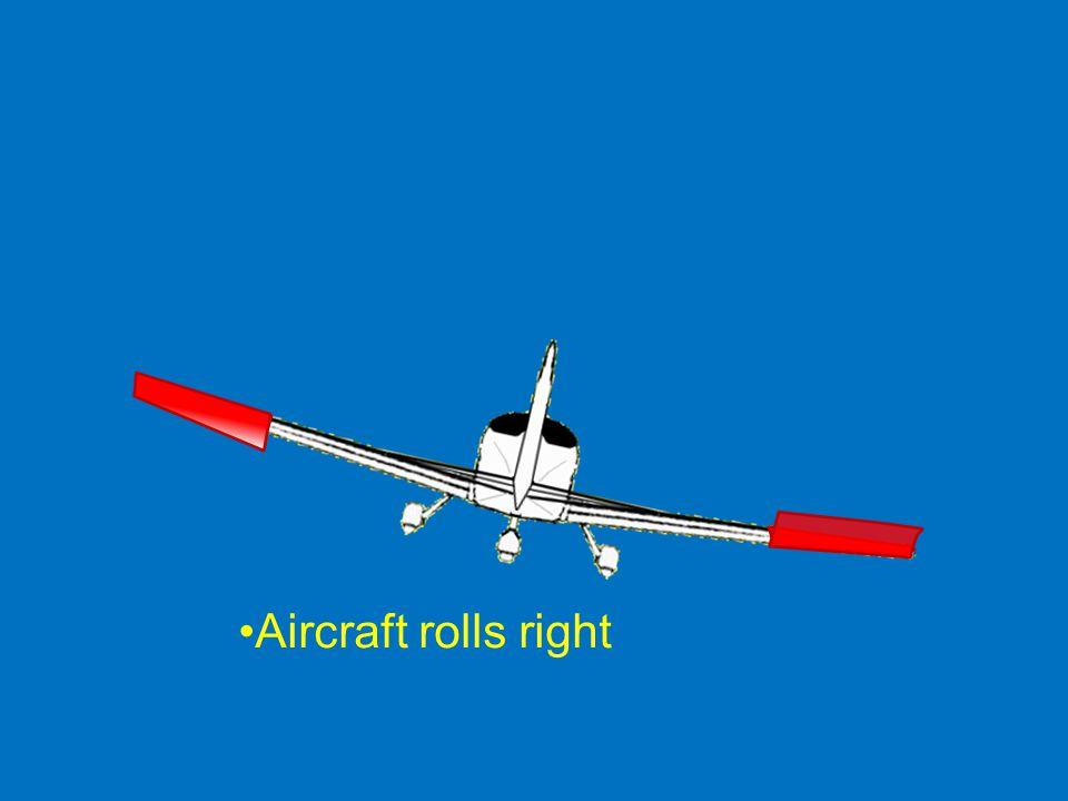 Aircraft rolls right