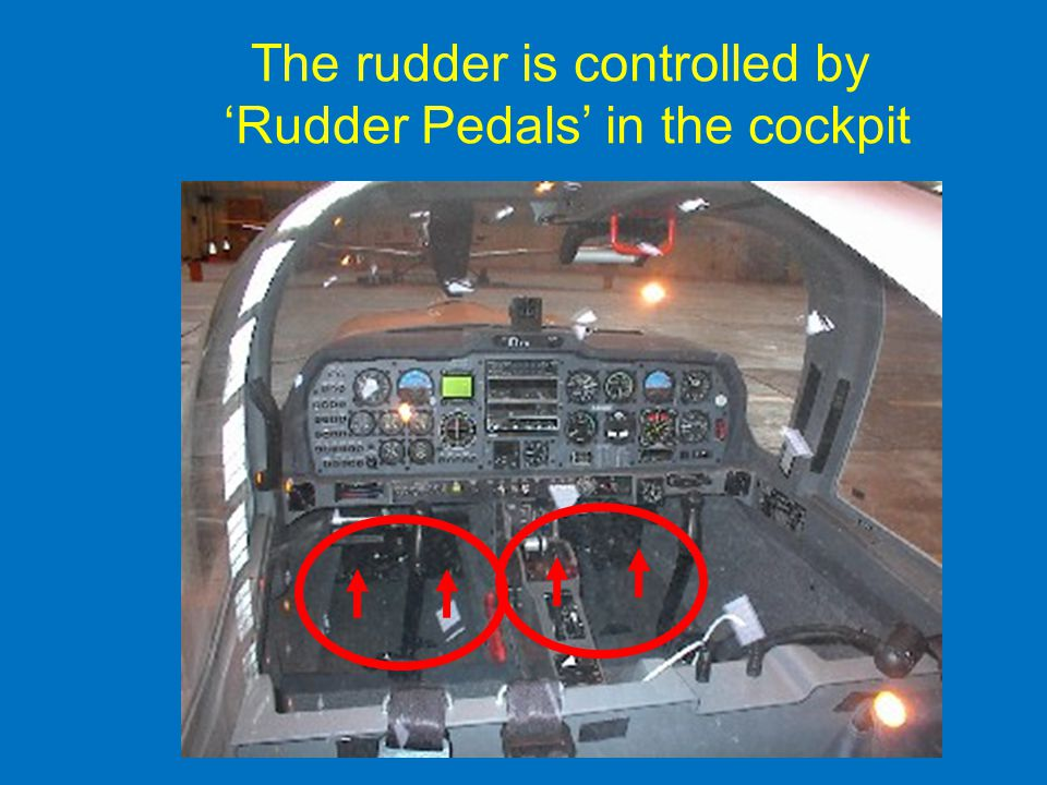 The rudder is controlled by 'Rudder Pedals' in the cockpit