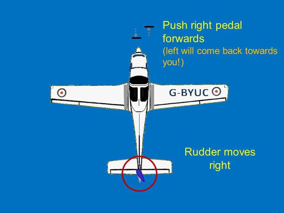 Push right pedal forwards