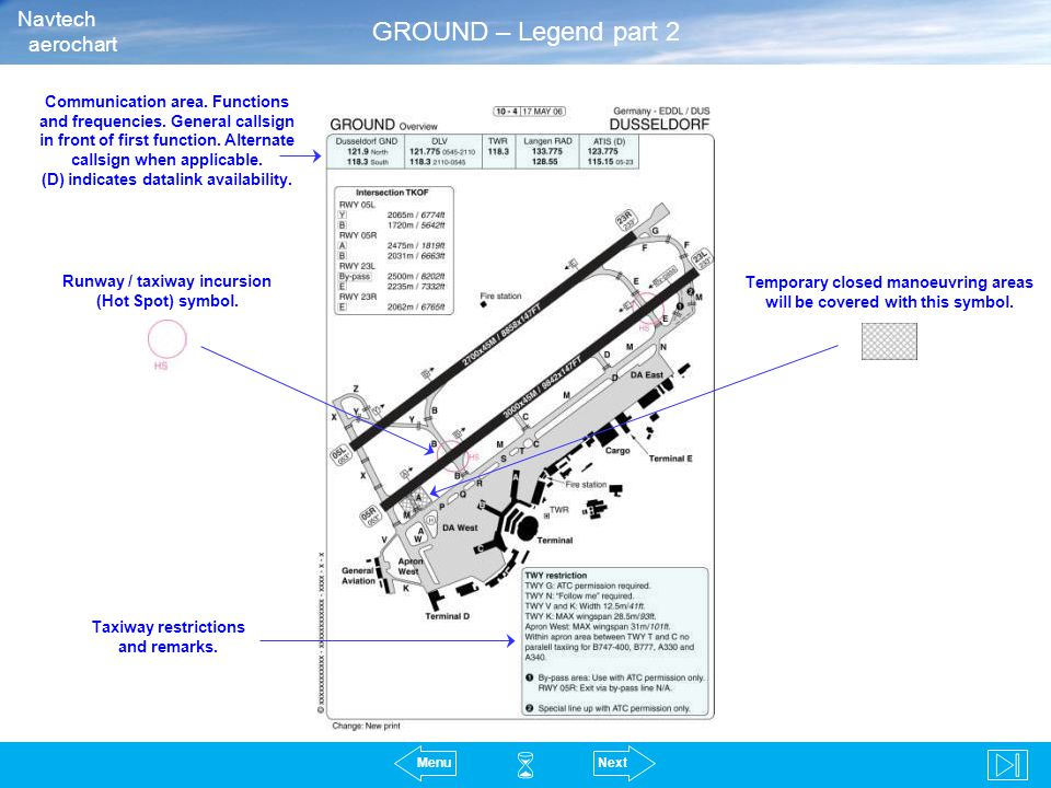  GROUND – Legend part 2 Navtech aerochart