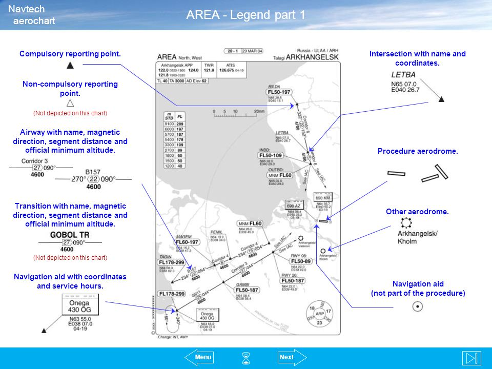  AREA - Legend part 1 Navtech aerochart Compulsory reporting point.
