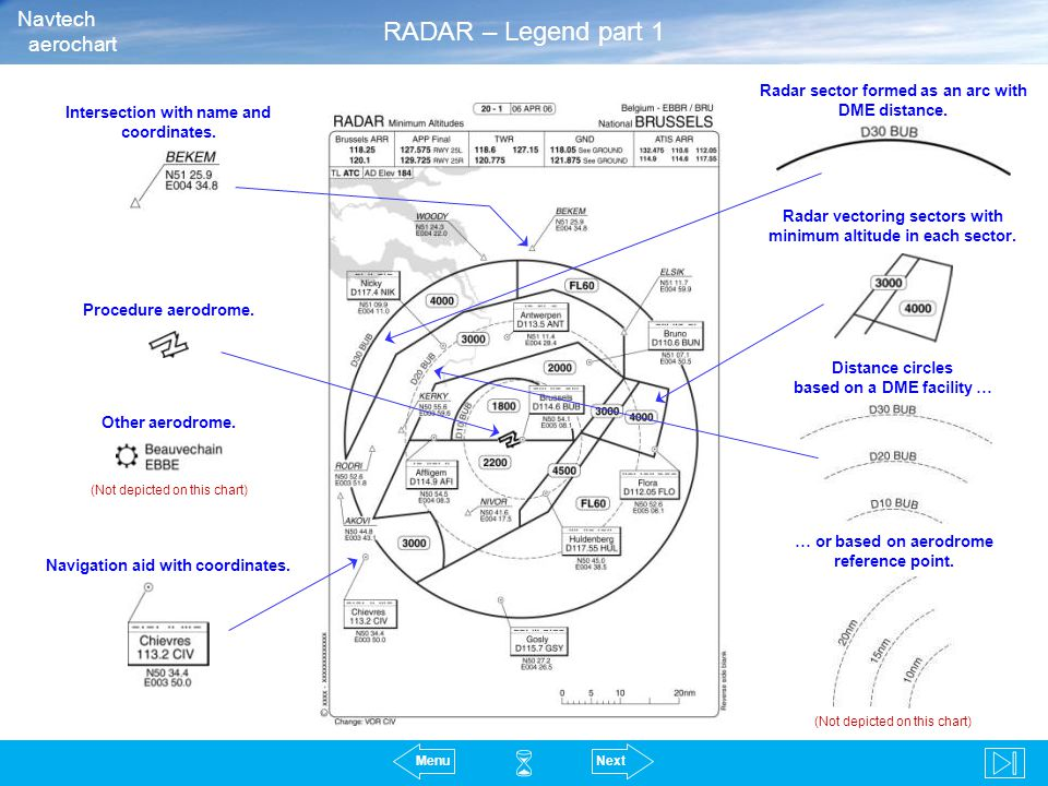  RADAR – Legend part 1 Navtech aerochart