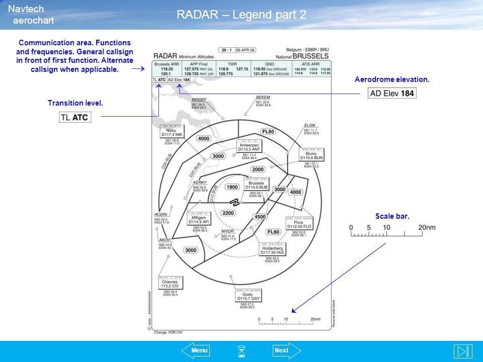  RADAR – Legend part 2 Navtech aerochart
