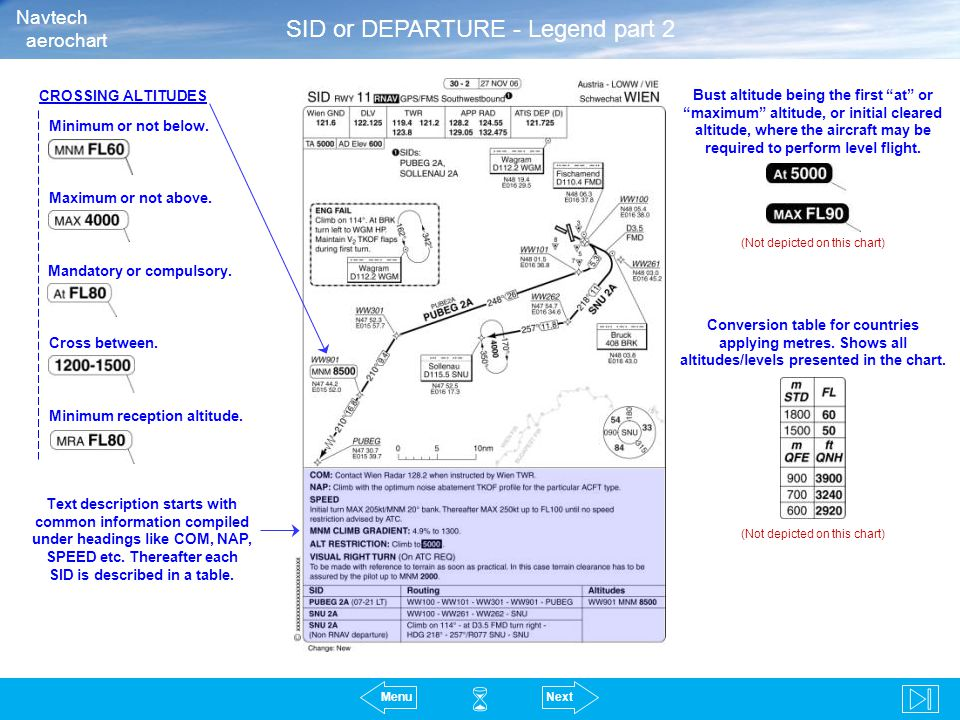  SID or DEPARTURE - Legend part 2 Navtech aerochart