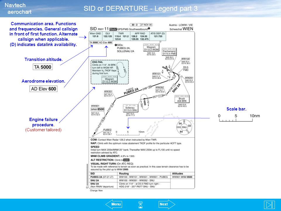  SID or DEPARTURE - Legend part 3 Navtech aerochart