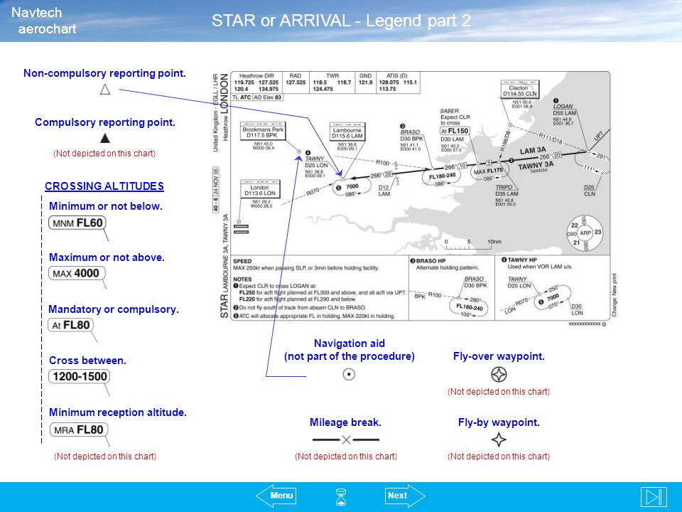  STAR or ARRIVAL - Legend part 2 Navtech aerochart