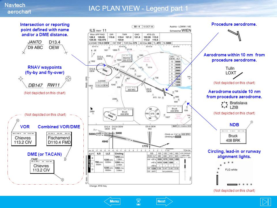  IAC PLAN VIEW - Legend part 1 Navtech aerochart