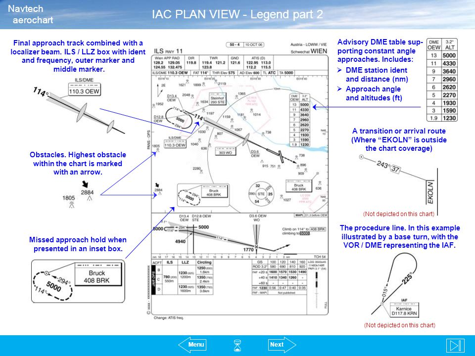 IAC PLAN VIEW - Legend part 2 Navtech aerochart