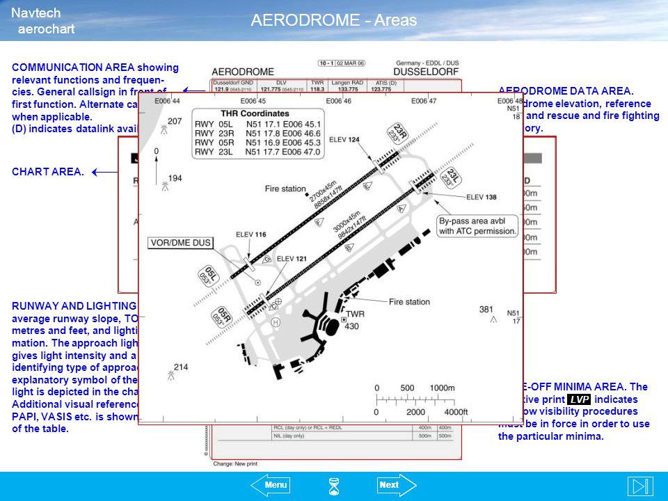      AERODROME - Areas Navtech aerochart