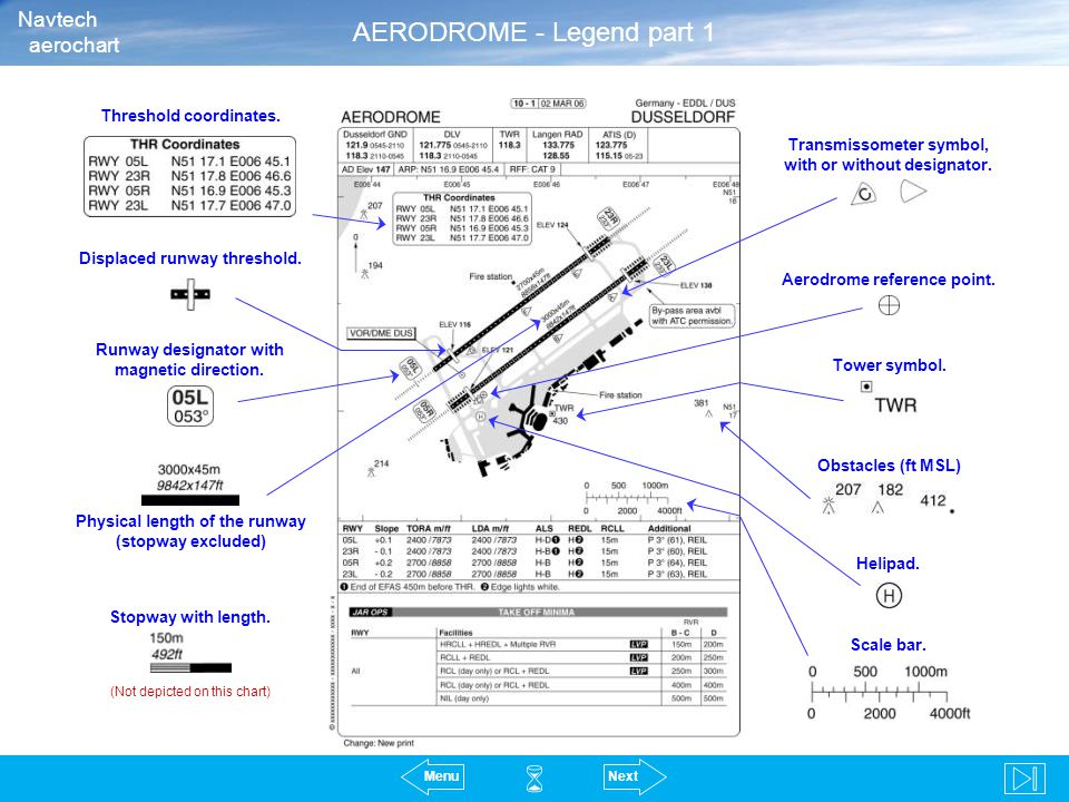  AERODROME - Legend part 1 Navtech aerochart Threshold coordinates.