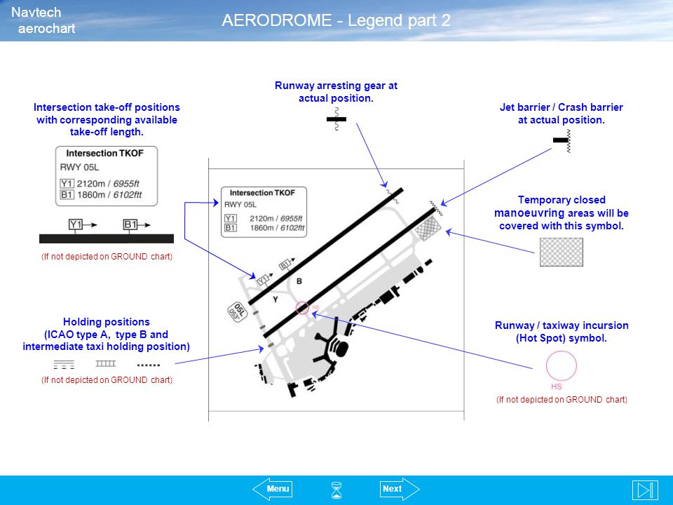  AERODROME - Legend part 2 Navtech aerochart