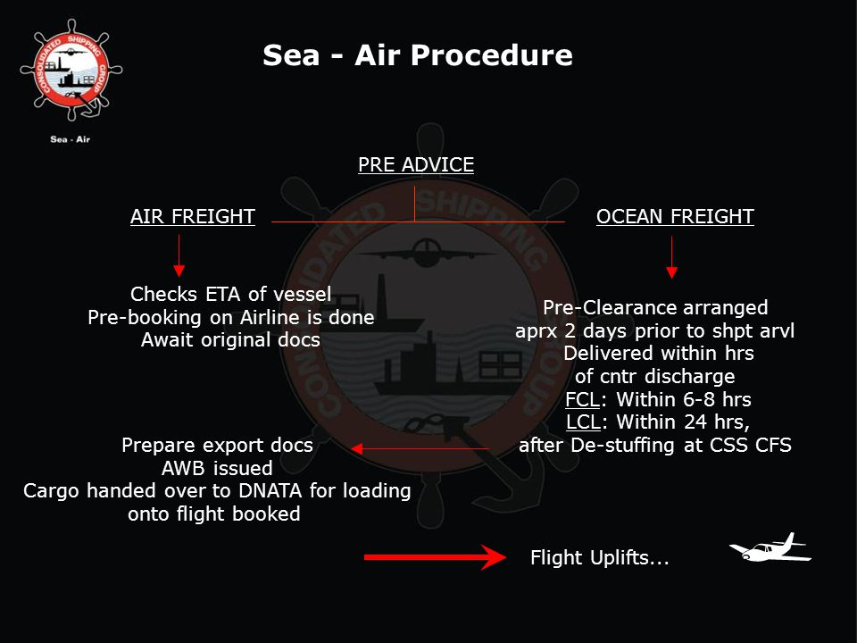  Sea - Air Procedure PRE ADVICE AIR FREIGHT OCEAN FREIGHT