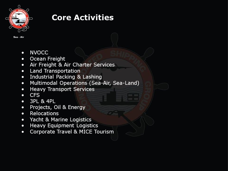 Core Activities NVOCC Ocean Freight Air Freight & Air Charter Services
