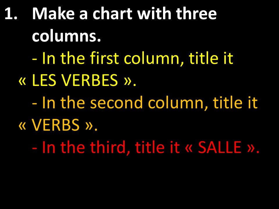 Make a chart with three columns.
