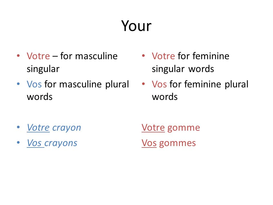 Your Votre – for masculine singular Vos for masculine plural words