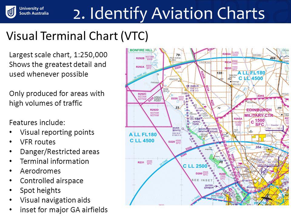 2. Identify Aviation Charts