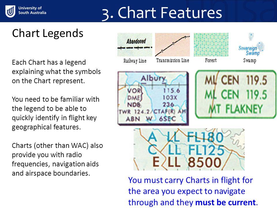 3. Chart Features Chart Legends