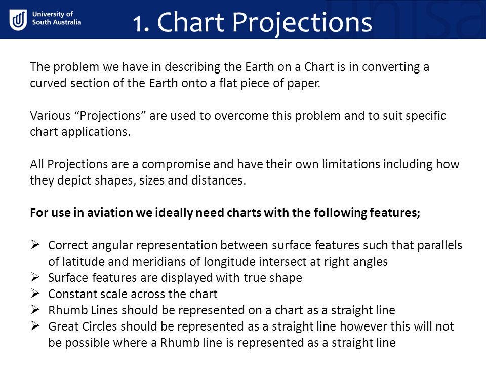 1. Chart Projections