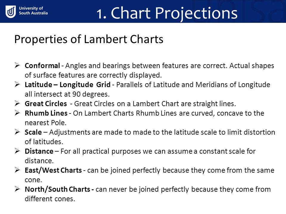 1. Chart Projections Properties of Lambert Charts