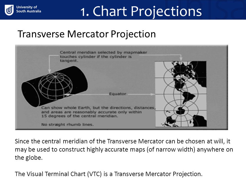1. Chart Projections Projections
