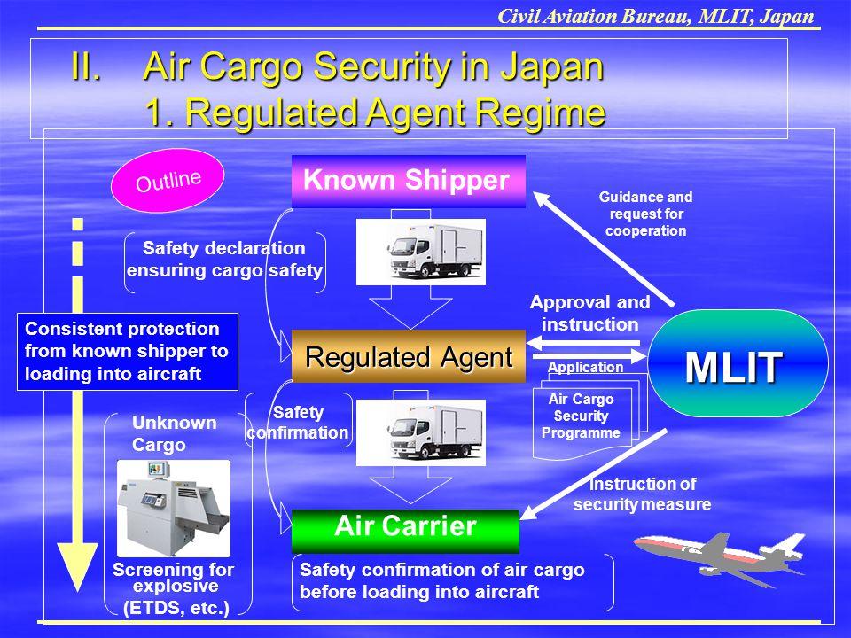 MLIT II. Air Cargo Security in Japan 1. Regulated Agent Regime