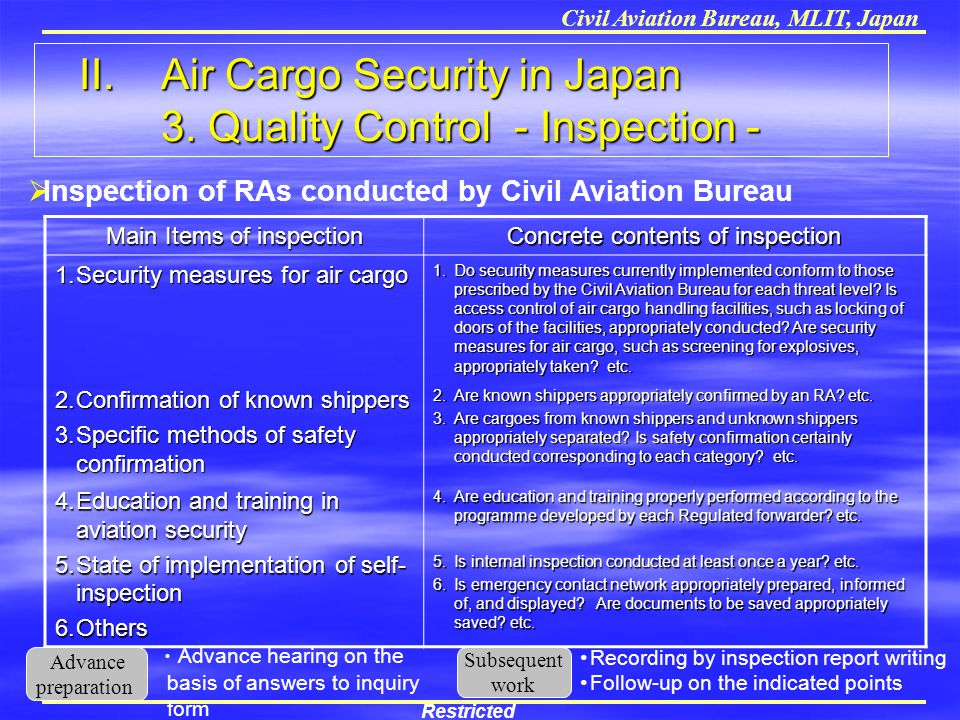 II. Air Cargo Security in Japan 3. Quality Control - Inspection -