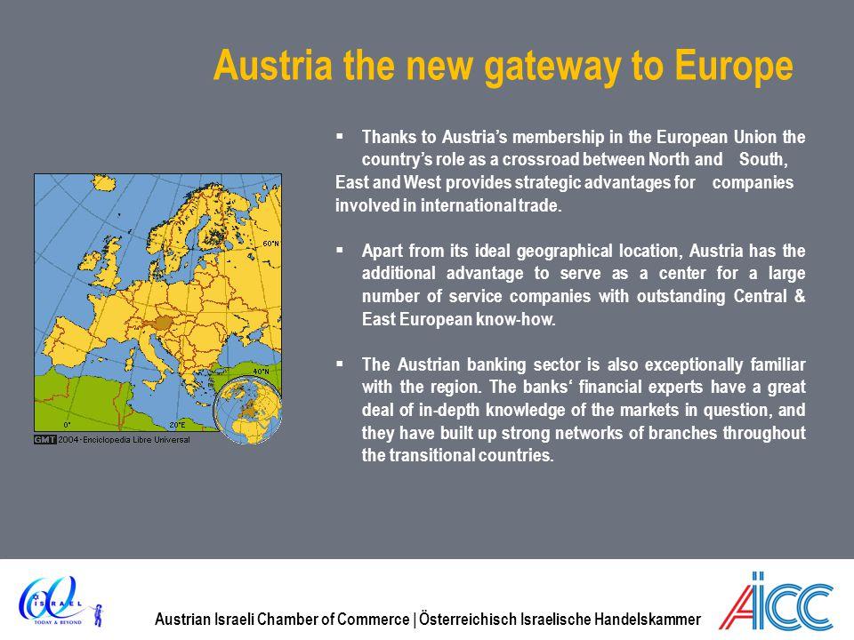 Austria the new gateway to Europe