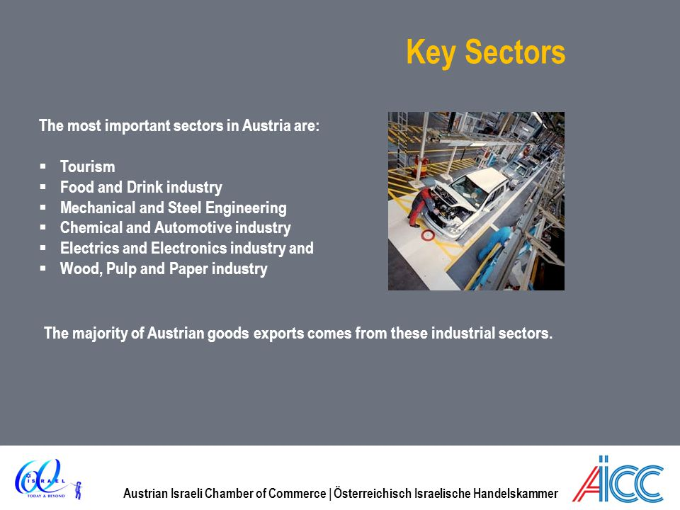 Key Sectors The most important sectors in Austria are: Tourism