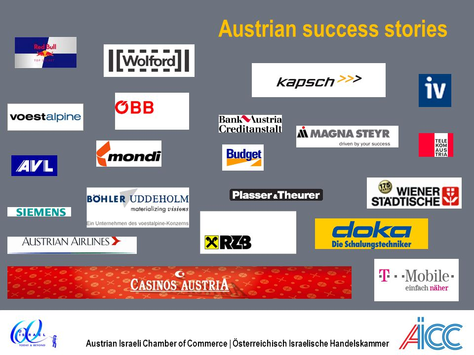 Austrian success stories