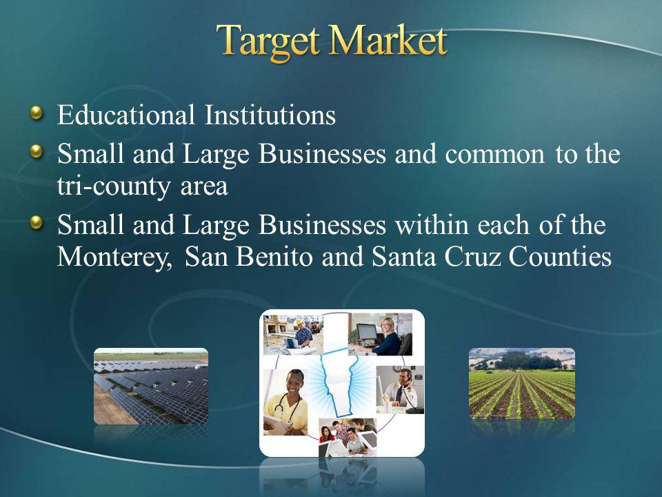 Target Market Educational Institutions