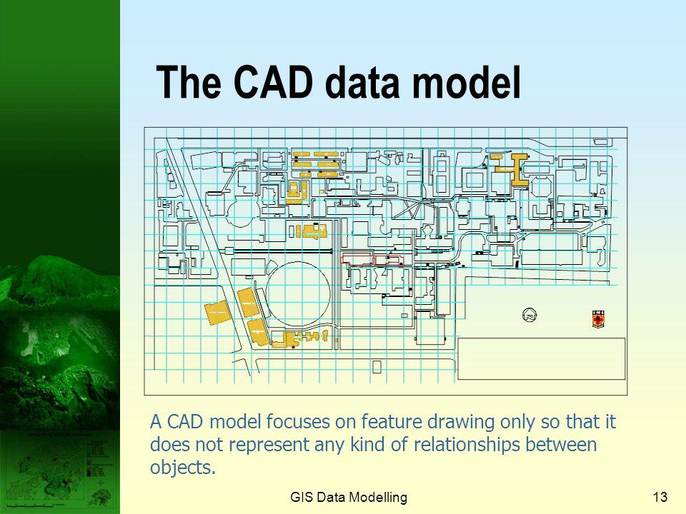 Prof. Qiming Zhou The CAD data model.