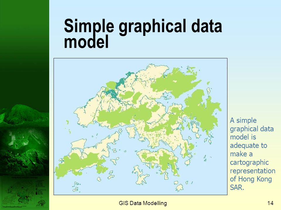 Simple graphical data model