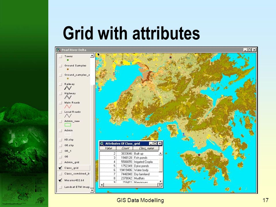 Grid with attributes GIS Data Modelling Prof. Qiming Zhou