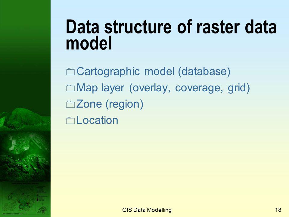 Data structure of raster data model