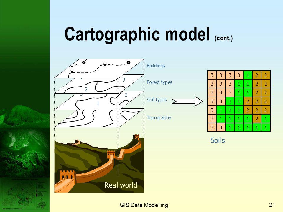 Cartographic model (cont.)