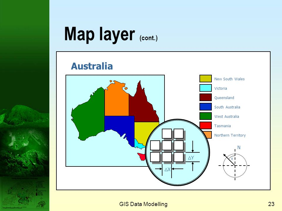 Map layer (cont.) Australia GIS Data Modelling Prof. Qiming Zhou