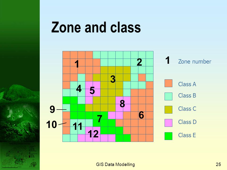 Zone and class 2 1 3 4 5 8 9 6 7 10 11 12 Zone number Class A Class B